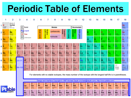 periodic-table.png
